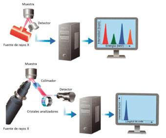disenos_espectrometros.png