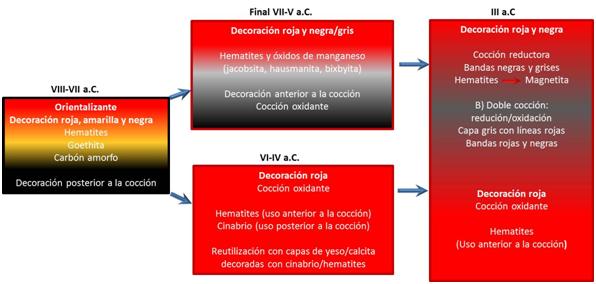 evolucion_materias_primas_2.png
