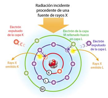fluorescencia_rayos_x.png