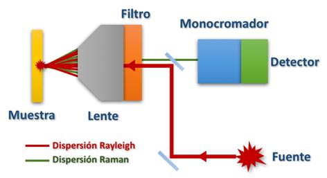 microscopio_raman.png