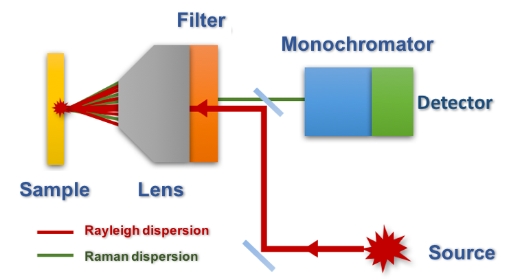 raman_microscope.png